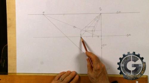 آموزش The Gnomon Workshop - Fundamentals of Perspective with Gary Meyer - Volume 1