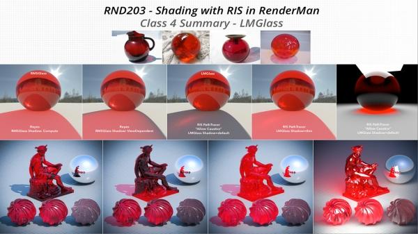 آموزش سایه زنی با RIS در رندرمن FXPHD - RND203 - Shading with RIS in RenderMan
